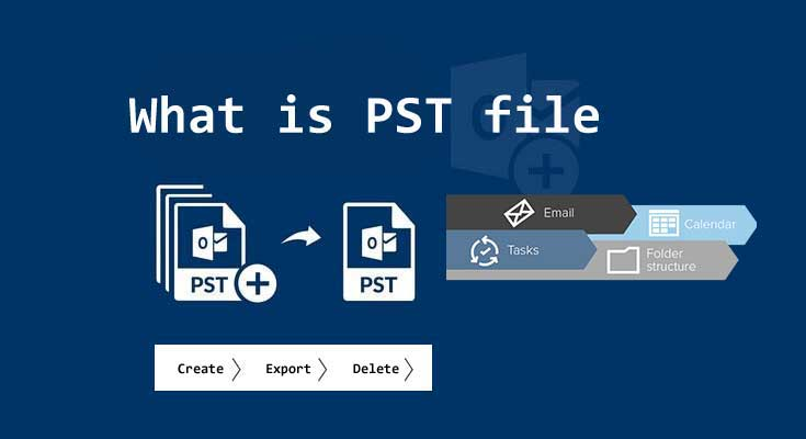 Start to Finish Guide to Outlook PST File